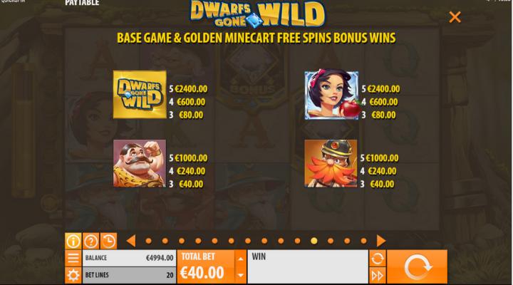 อัตราการจ่ายเงินรางวัลของเกม